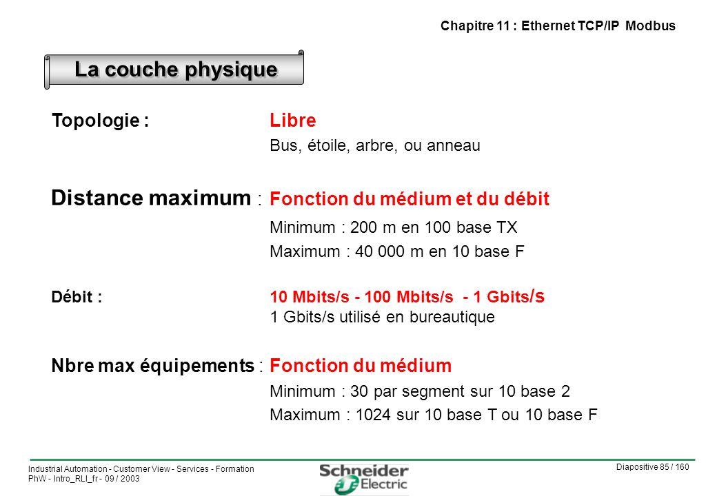 Distance maximum : Fonction du médium et du débit