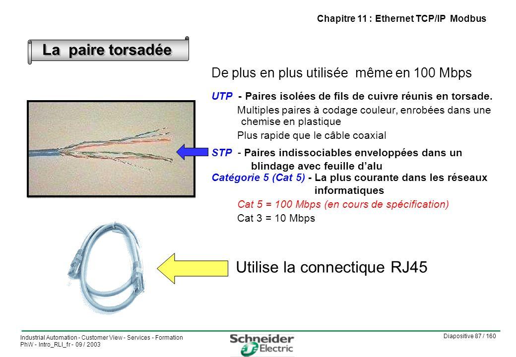 Utilise la connectique RJ45