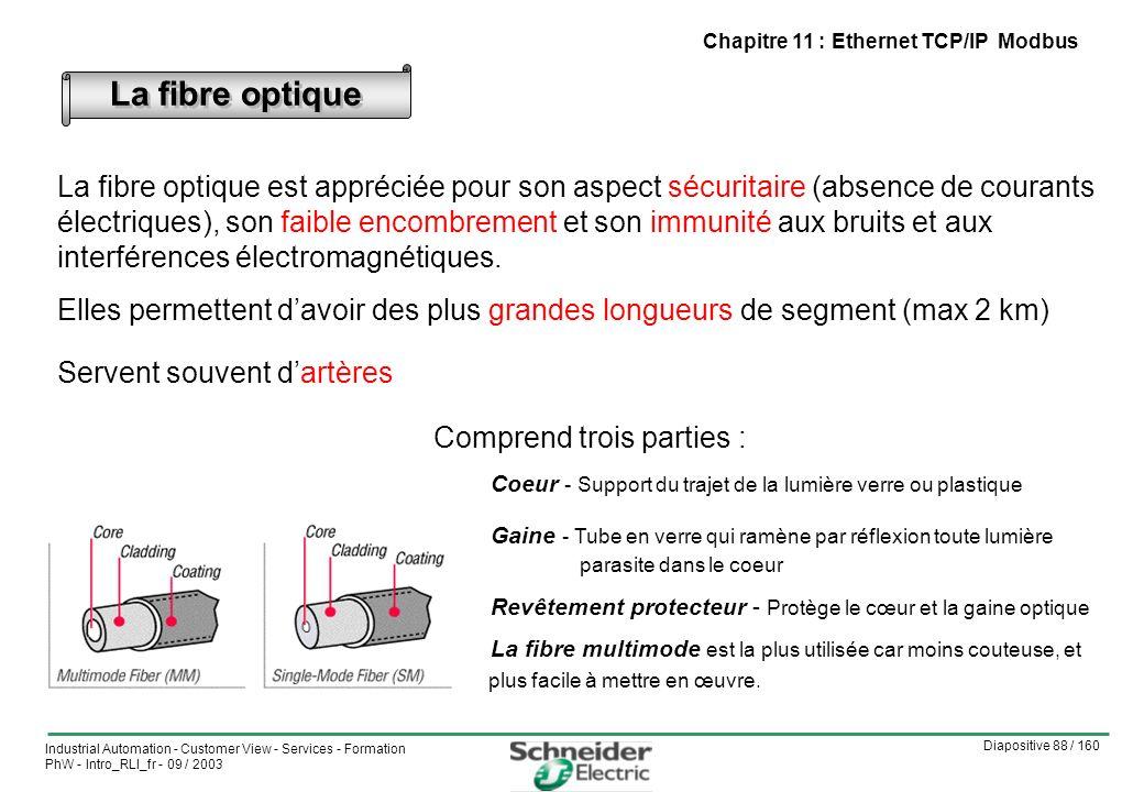 Chapitre 11 : Ethernet TCP/IP Modbus