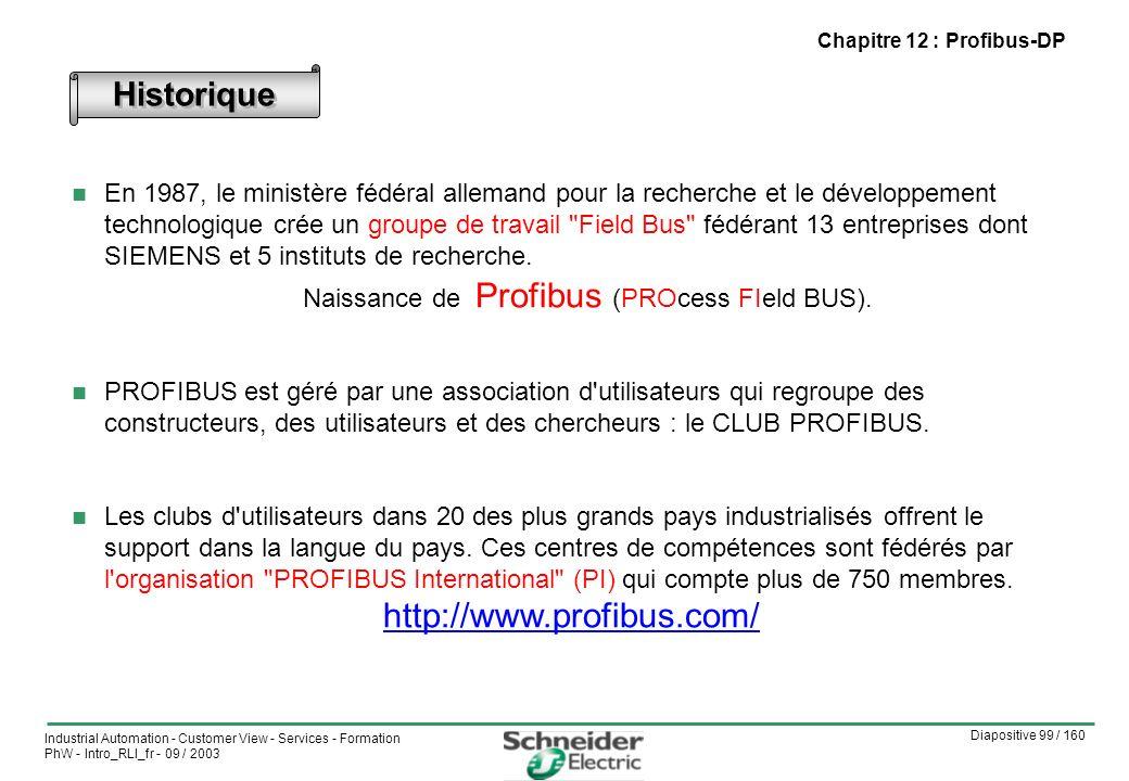 Naissance de Profibus (PROcess FIeld BUS).