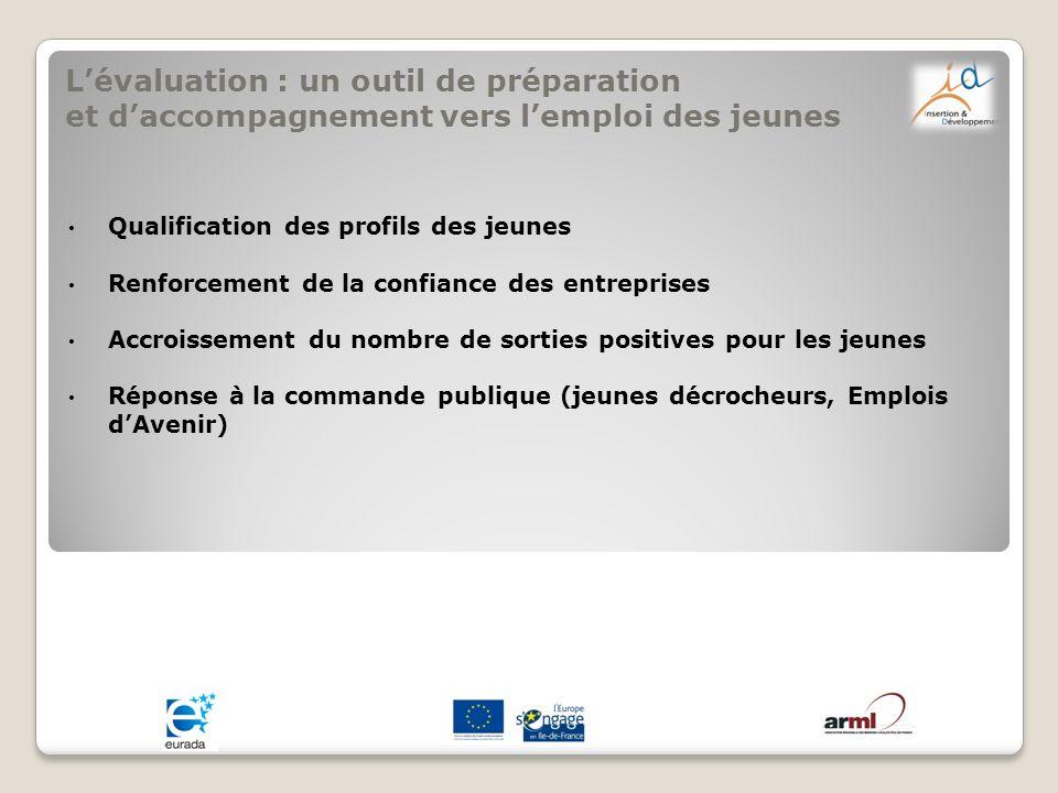 L'évaluation : un outil de préparation et d'accompagnement vers l'emploi des jeunes