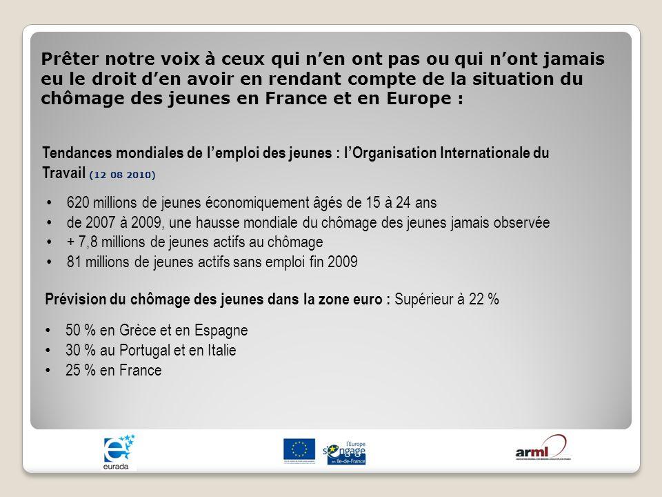 Prêter notre voix à ceux qui n'en ont pas ou qui n'ont jamais eu le droit d'en avoir en rendant compte de la situation du chômage des jeunes en France et en Europe :