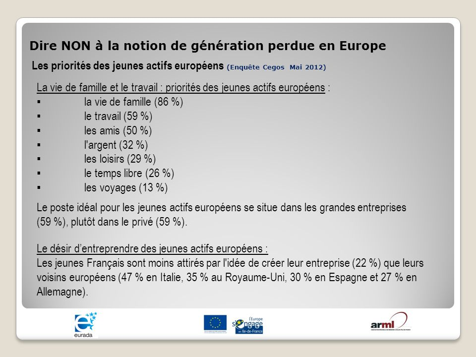 Dire NON à la notion de génération perdue en Europe