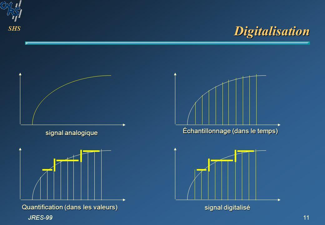 Digitalisation Échantillonnage (dans le temps) signal analogique