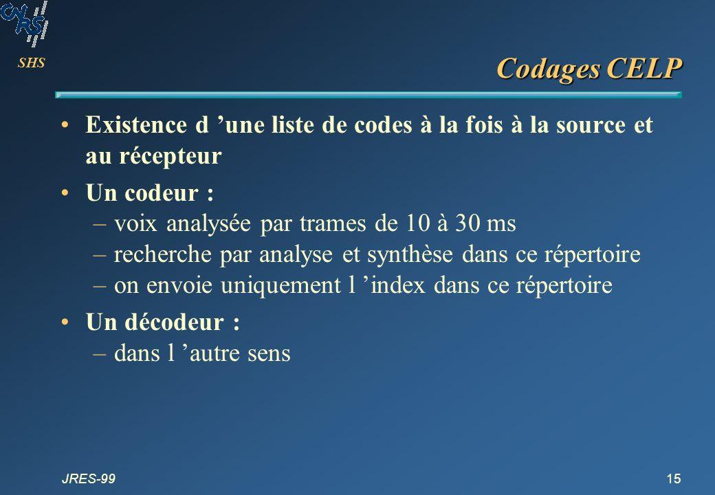 Codages CELP Existence d 'une liste de codes à la fois à la source et au récepteur. Un codeur : voix analysée par trames de 10 à 30 ms.