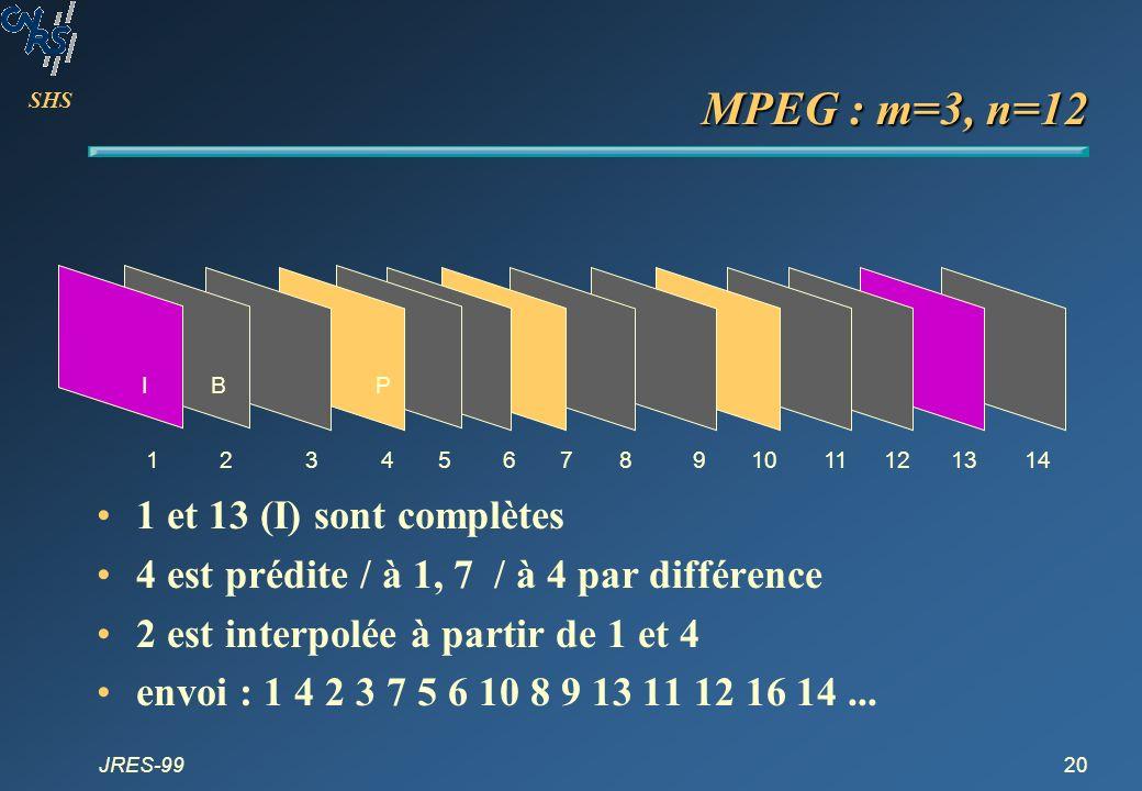 MPEG : m=3, n=12 1 et 13 (I) sont complètes