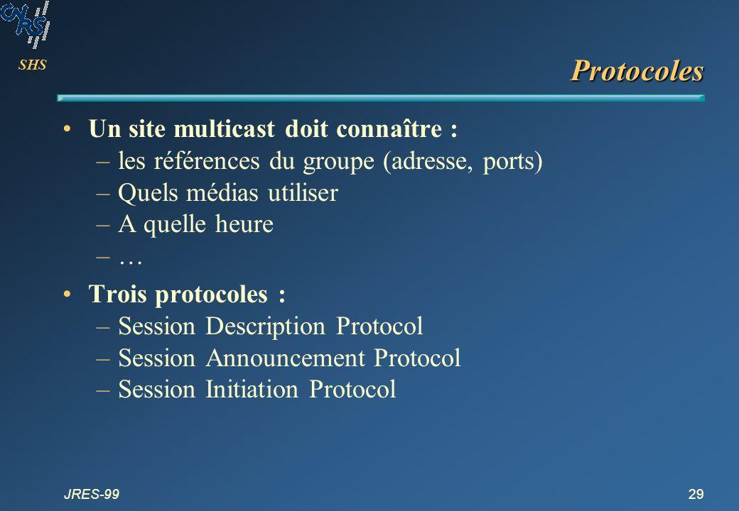 Protocoles Un site multicast doit connaître :