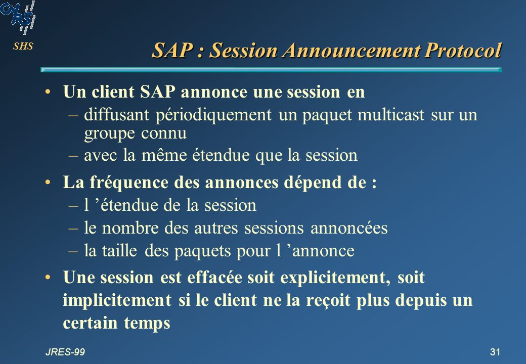 SAP : Session Announcement Protocol