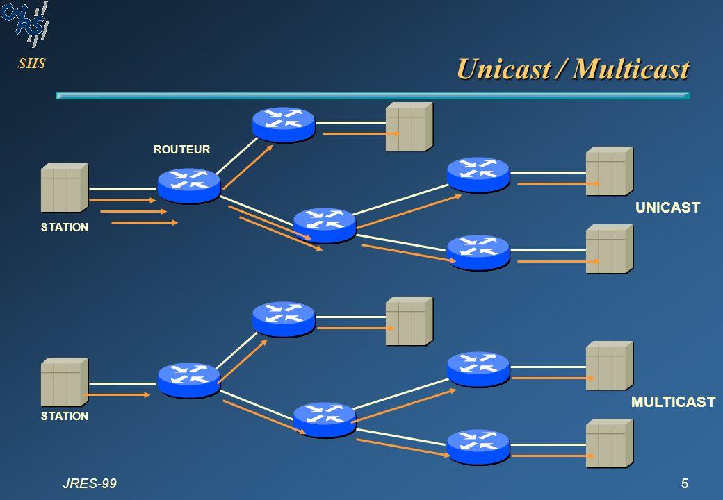Unicast / Multicast UNICAST MULTICAST JRES-99 ROUTEUR STATION