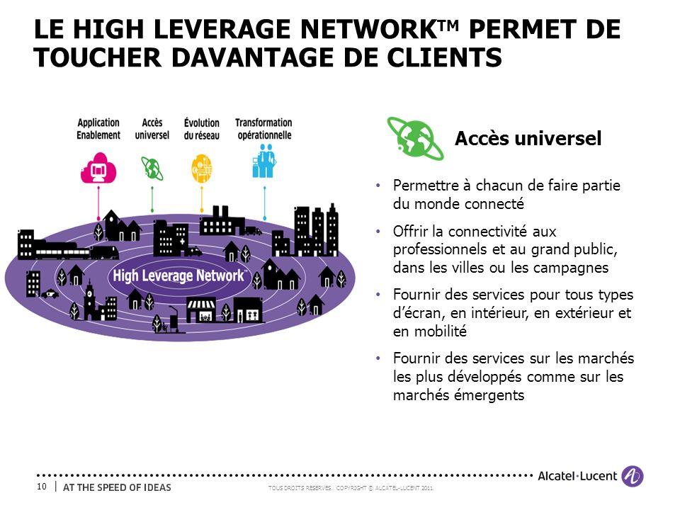 LE HIGH LEVERAGE NETWORKTM PERMET DE TOUCHER DAVANTAGE DE CLIENTS