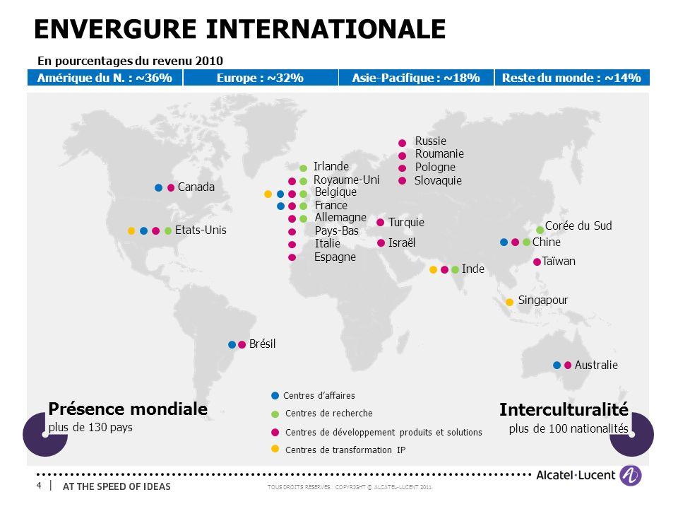 ENVERGURE INTERNATIONALE