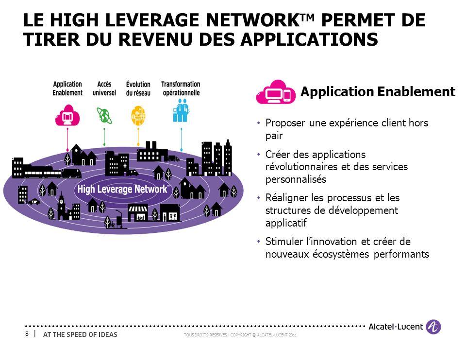 LE HIGH LEVERAGE NETWORKTM PERMET DE TIRER DU REVENU DES APPLICATIONS