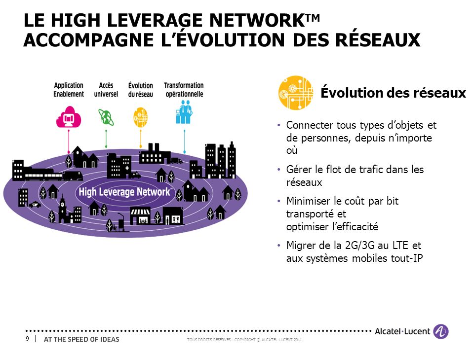 LE HIGH LEVERAGE NETWORKTM ACCOMPAGNE L'ÉVOLUTION DES RÉSEAUX