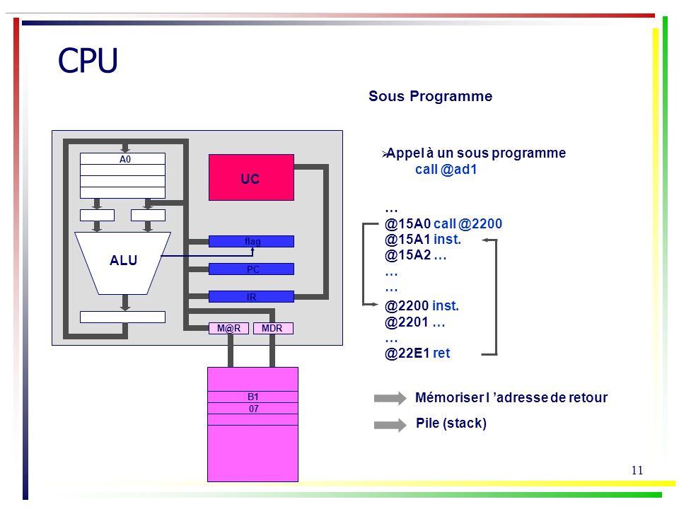 CPU Sous Programme Appel à un sous programme call @ad1 UC …