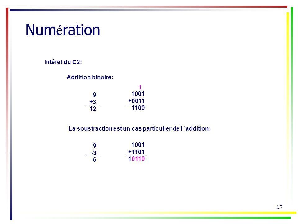 Numération Intérêt du C2: Addition binaire: 1 1001 9 +0011 +3 12 1100