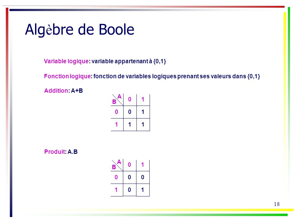Algèbre de Boole Variable logique: variable appartenant à {0,1}