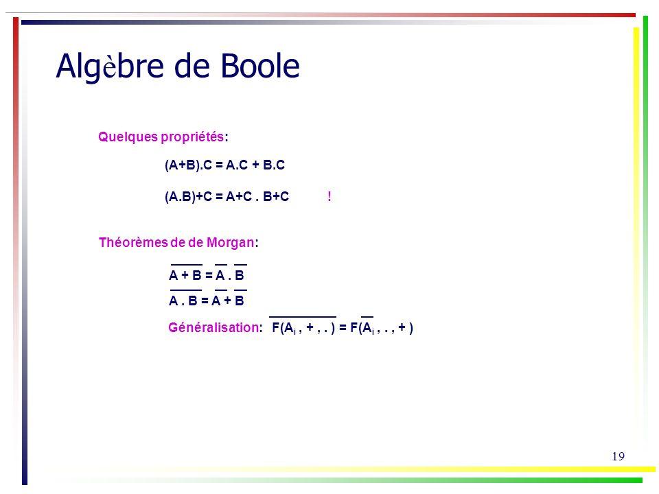 Algèbre de Boole Quelques propriétés: (A+B).C = A.C + B.C