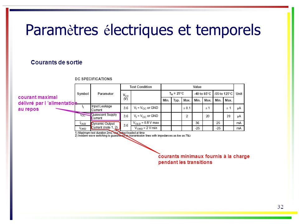 Paramètres électriques et temporels