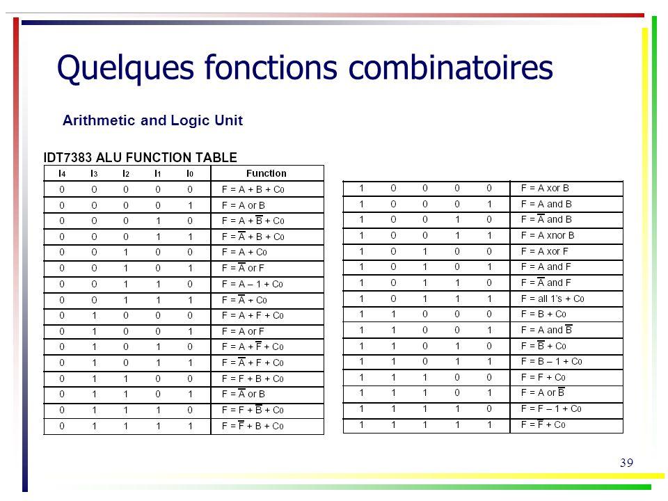 Quelques fonctions combinatoires