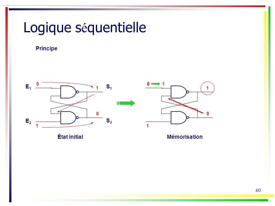 Logique séquentielle Principe E1 S1 E2 S2 État initial Mémorisation 1