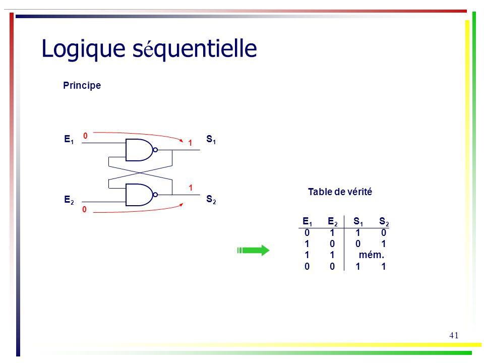 Logique séquentielle Principe E1 S1 E1 1 E2 S1 S2 mém. Table de vérité
