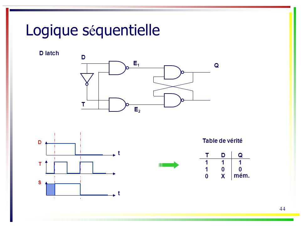 Logique séquentielle D latch D E1 Q T E2 t Table de vérité T 1 D 1 X Q