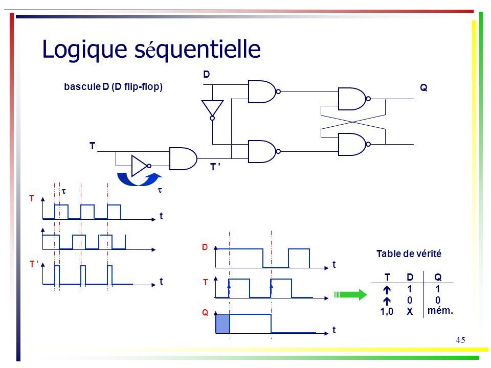 Logique séquentielle D bascule D (D flip-flop) Q T T ' t t t