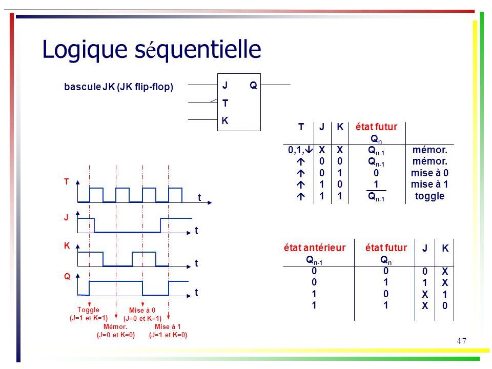 Logique séquentielle J K T Q bascule JK (JK flip-flop) J X 1 K T 0,1,