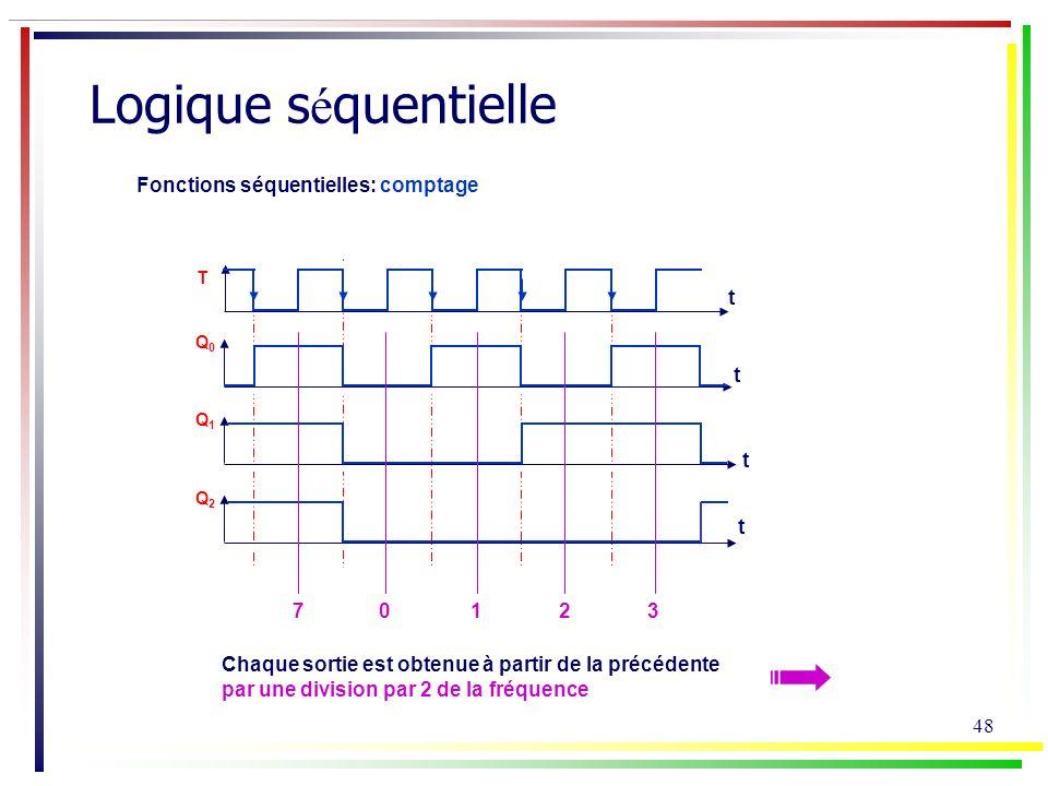Logique séquentielle Fonctions séquentielles: comptage t t t t 7 1 2 3