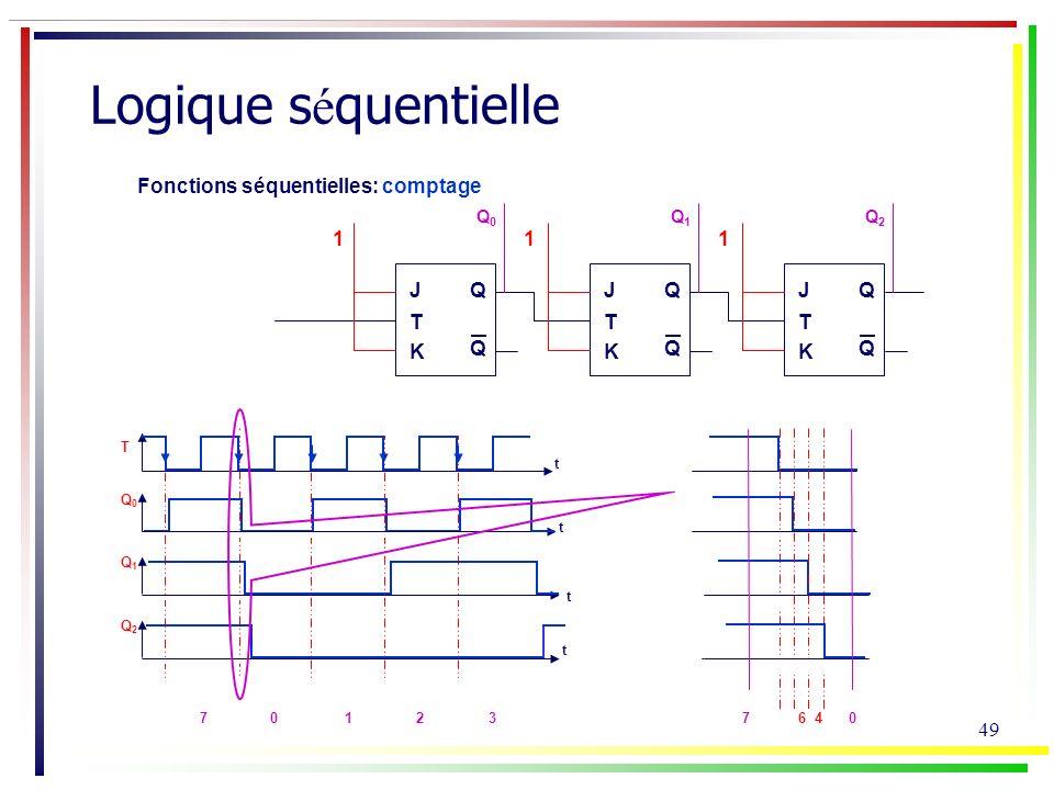 Logique séquentielle Fonctions séquentielles: comptage J Q K T 1 Q0 Q1