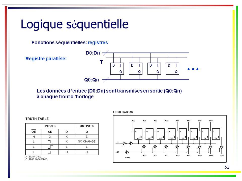 Logique séquentielle Fonctions séquentielles: registres D0:Dn