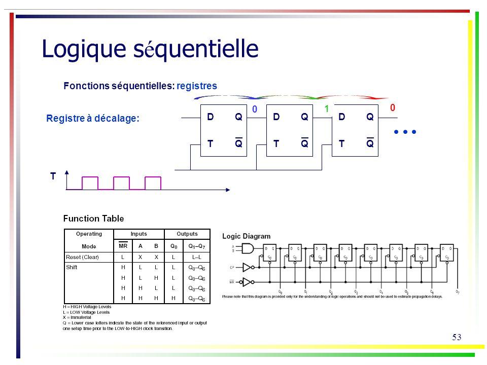 Logique séquentielle Fonctions séquentielles: registres 1 1 1 D Q T D