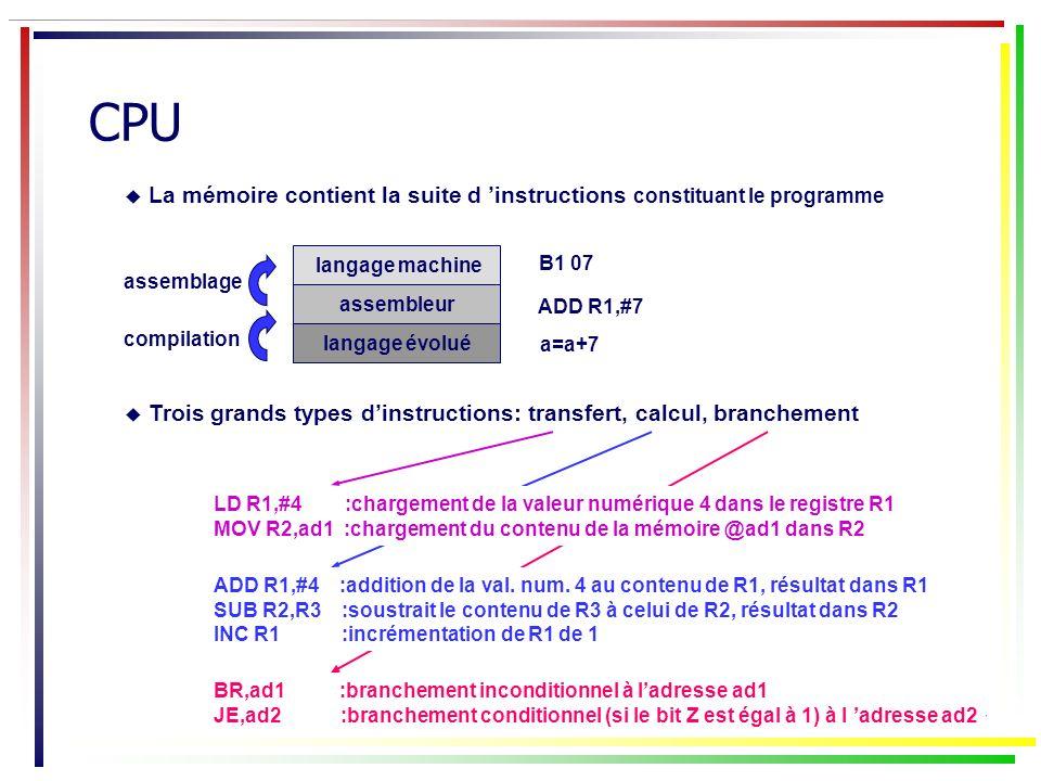 CPU La mémoire contient la suite d 'instructions constituant le programme. langage machine. B1 07.