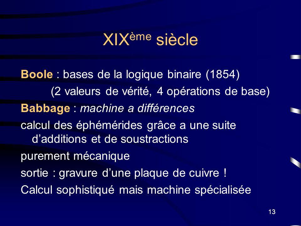 XIXème siècle Boole : bases de la logique binaire (1854)