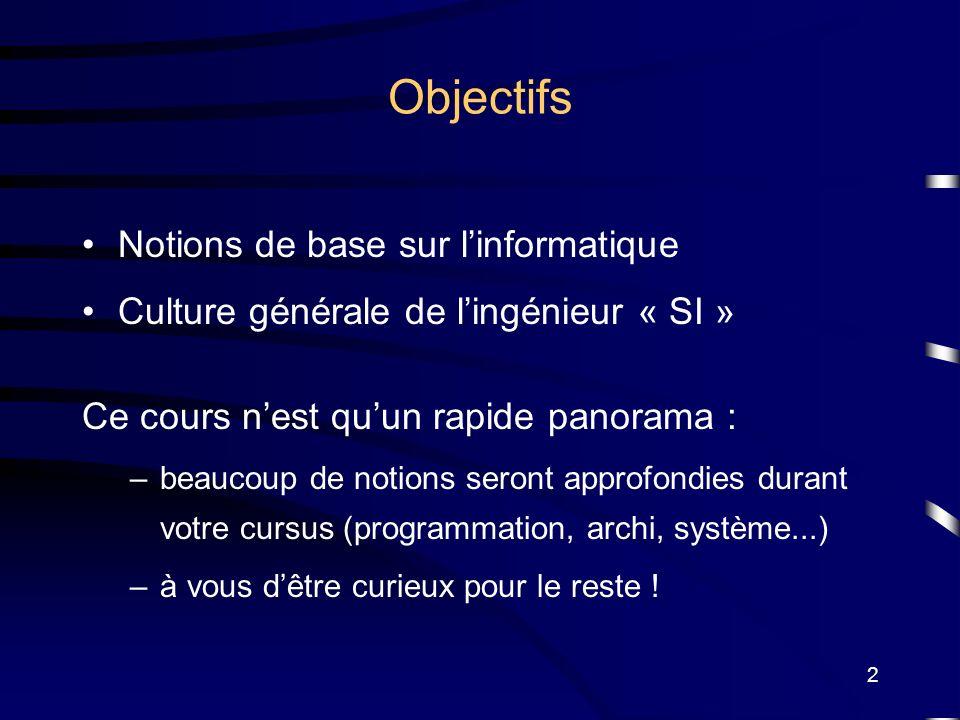 Objectifs Notions de base sur l'informatique