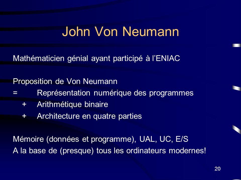 John Von Neumann Mathématicien génial ayant participé à l'ENIAC