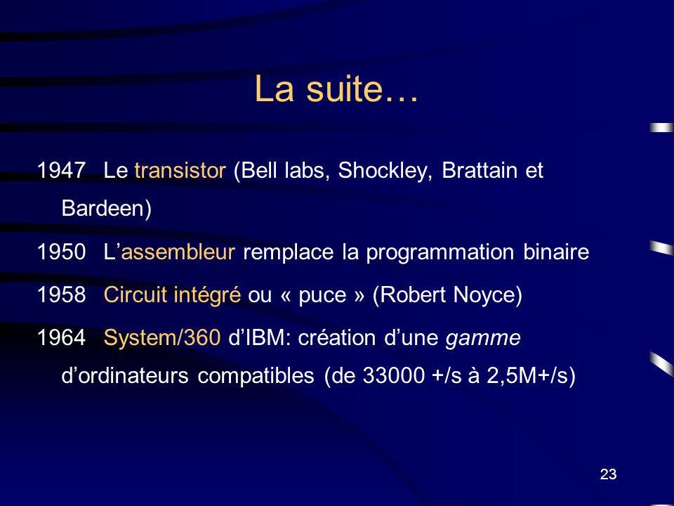 La suite… 1947 Le transistor (Bell labs, Shockley, Brattain et Bardeen) 1950 L'assembleur remplace la programmation binaire.