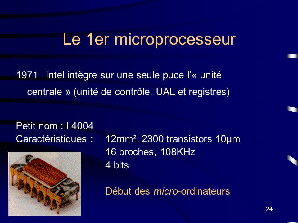 Le 1er microprocesseur 1971 Intel intègre sur une seule puce l'« unité centrale » (unité de contrôle, UAL et registres)