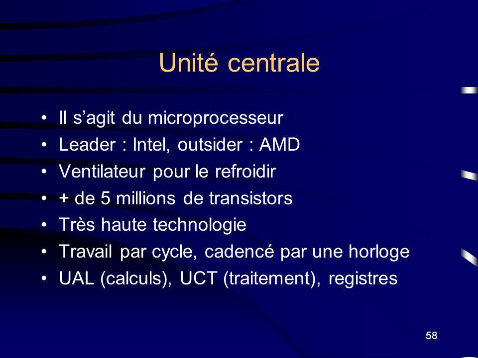 Unité centrale Il s'agit du microprocesseur