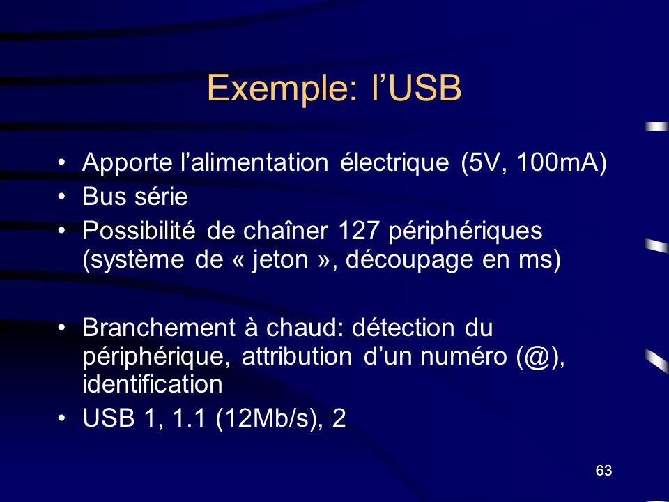 Exemple: l'USB Apporte l'alimentation électrique (5V, 100mA) Bus série