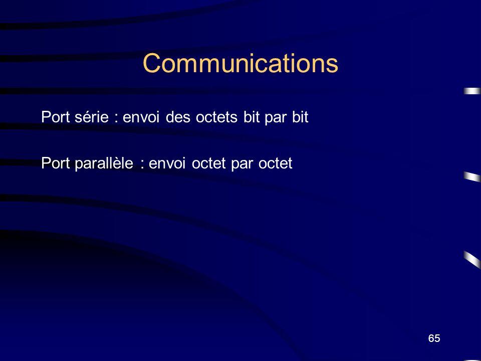 Communications Port série : envoi des octets bit par bit