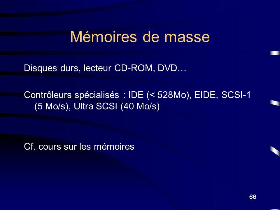 Mémoires de masse Disques durs, lecteur CD-ROM, DVD…