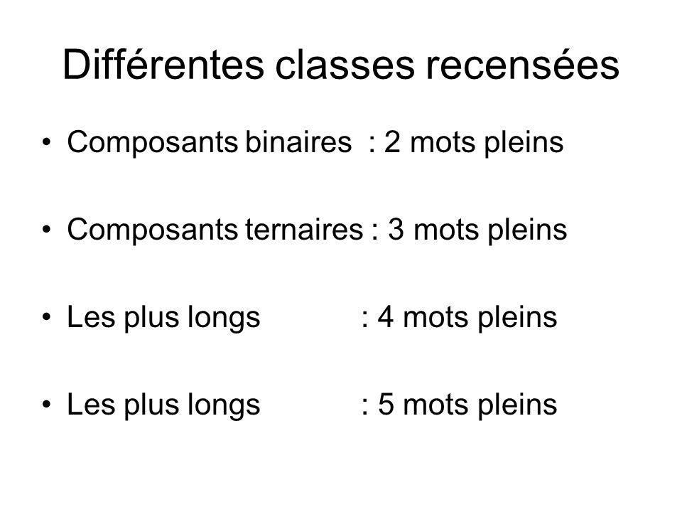 Différentes classes recensées