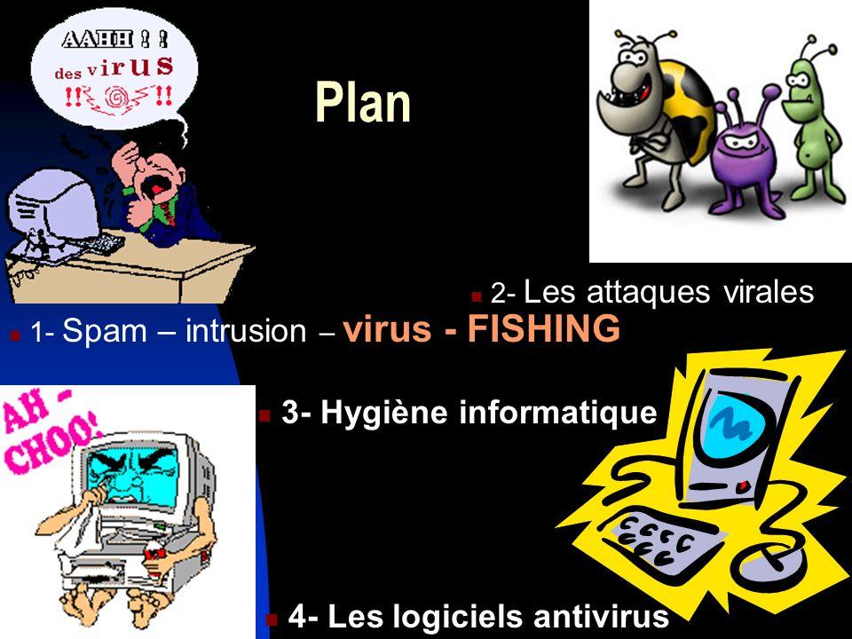 Plan 3- Hygiène informatique 4- Les logiciels antivirus