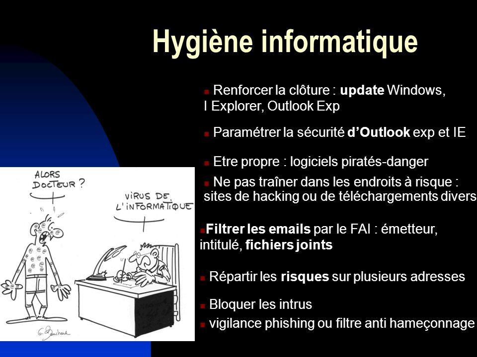 Hygiène informatique Renforcer la clôture : update Windows, I Explorer, Outlook Exp. Paramétrer la sécurité d'Outlook exp et IE.