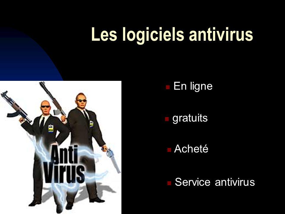 Les logiciels antivirus