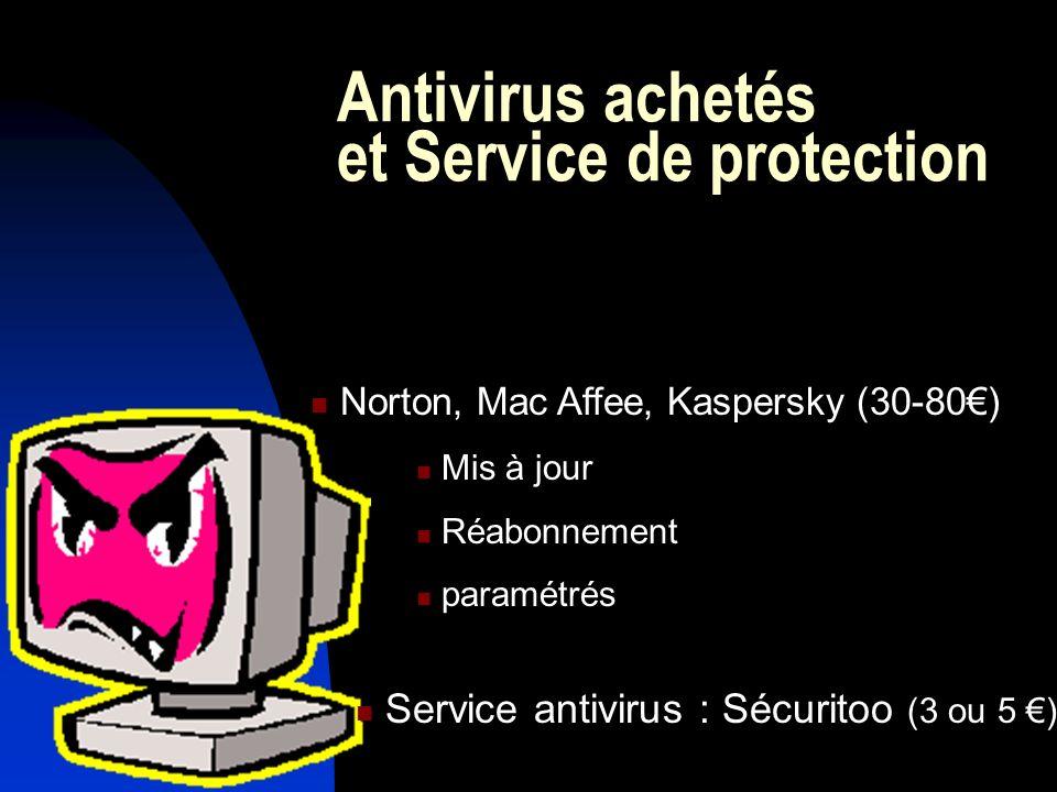 Antivirus achetés et Service de protection