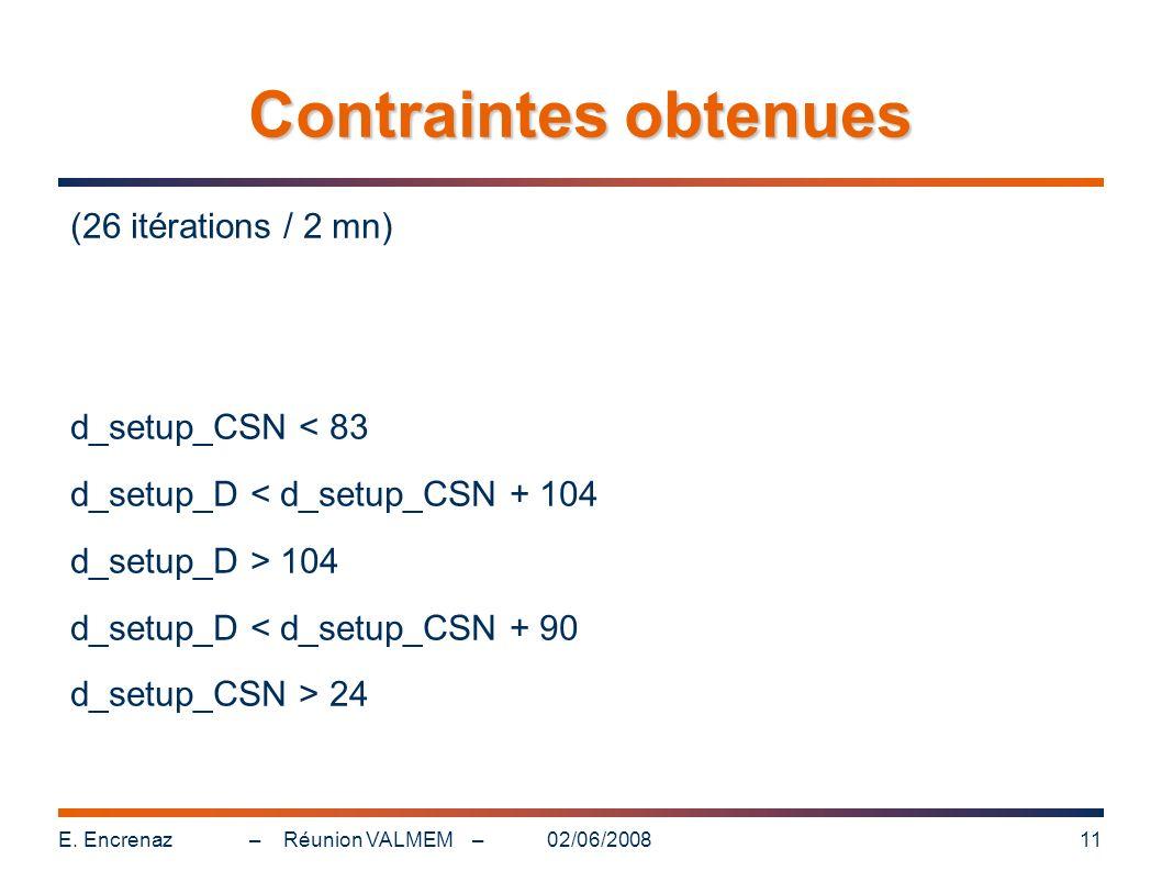 Contraintes obtenues (26 itérations / 2 mn) d_setup_CSN < 83