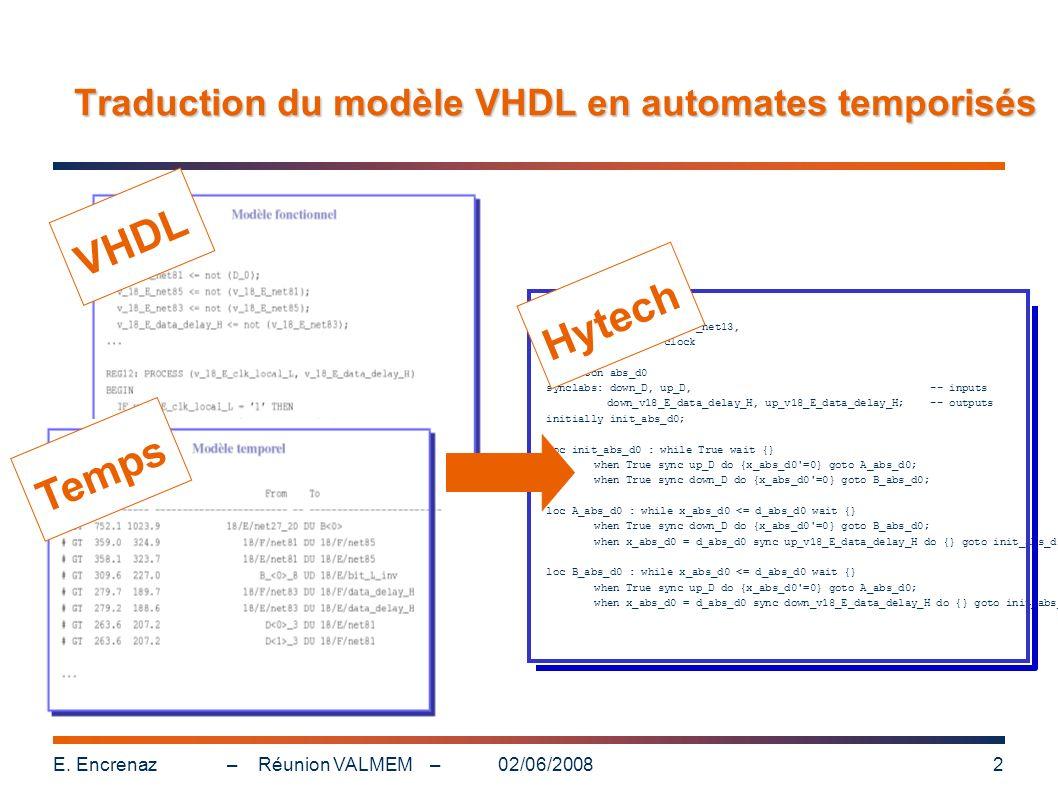Traduction du modèle VHDL en automates temporisés
