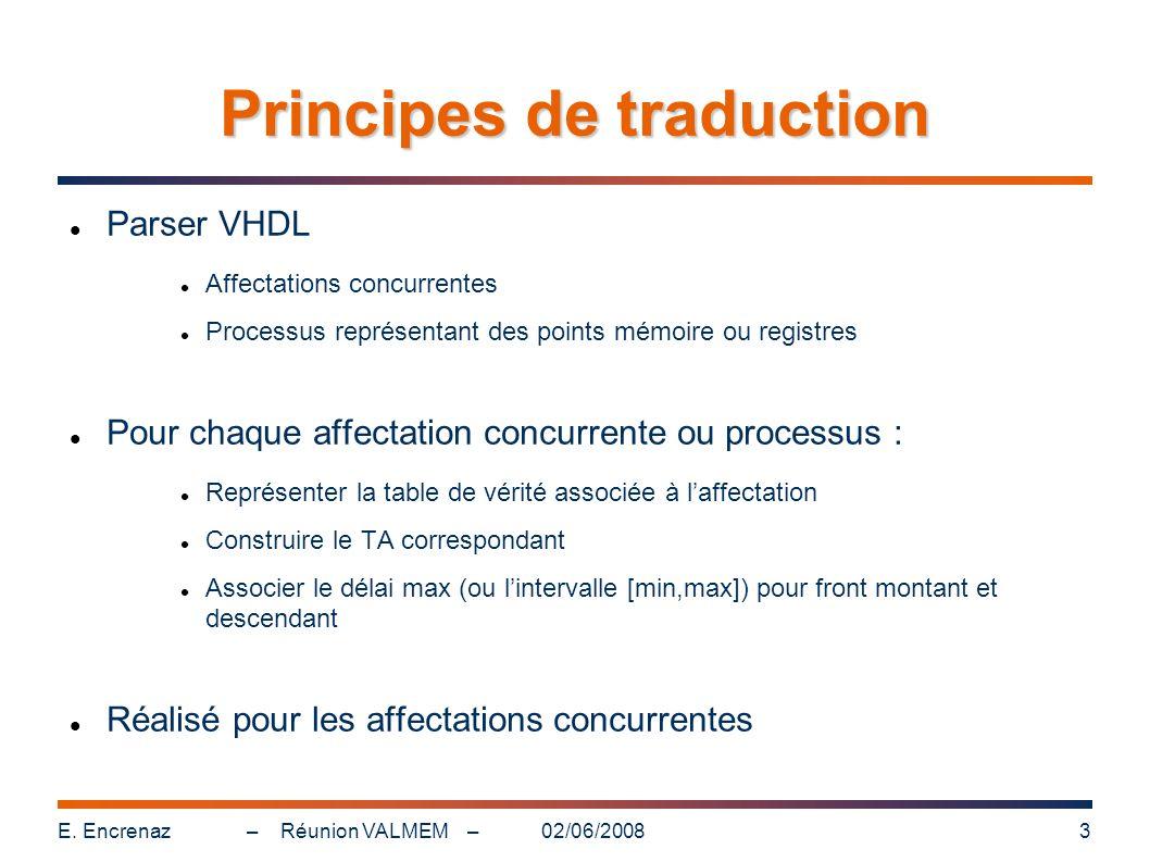 Principes de traduction